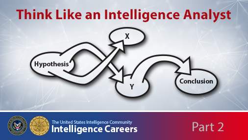 Think like an Intelligence Analyst
