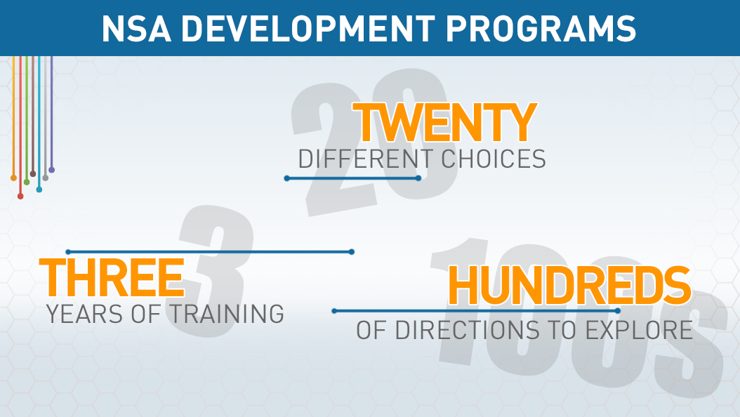 NSA Development Programs: Twenty Different Choices, Three Years of Training, Hundreds of Directions to Explore