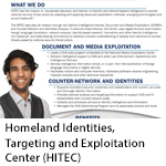 Homeland Identities, Targeting and Exploitation Center (HITEC)